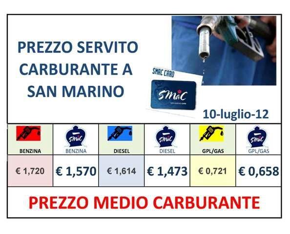 Tabella dei prezzi del carburante servito a San Marino con SMaC ...