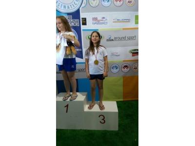 Nuoto sincronizzato podio per la giovanissima sara for Libertas nuoto lugo